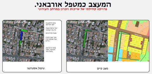 פרוייקט קהילתי של שייכות וזכרון במרחב העירוני