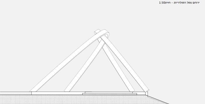 חזית פסל הסולידריות